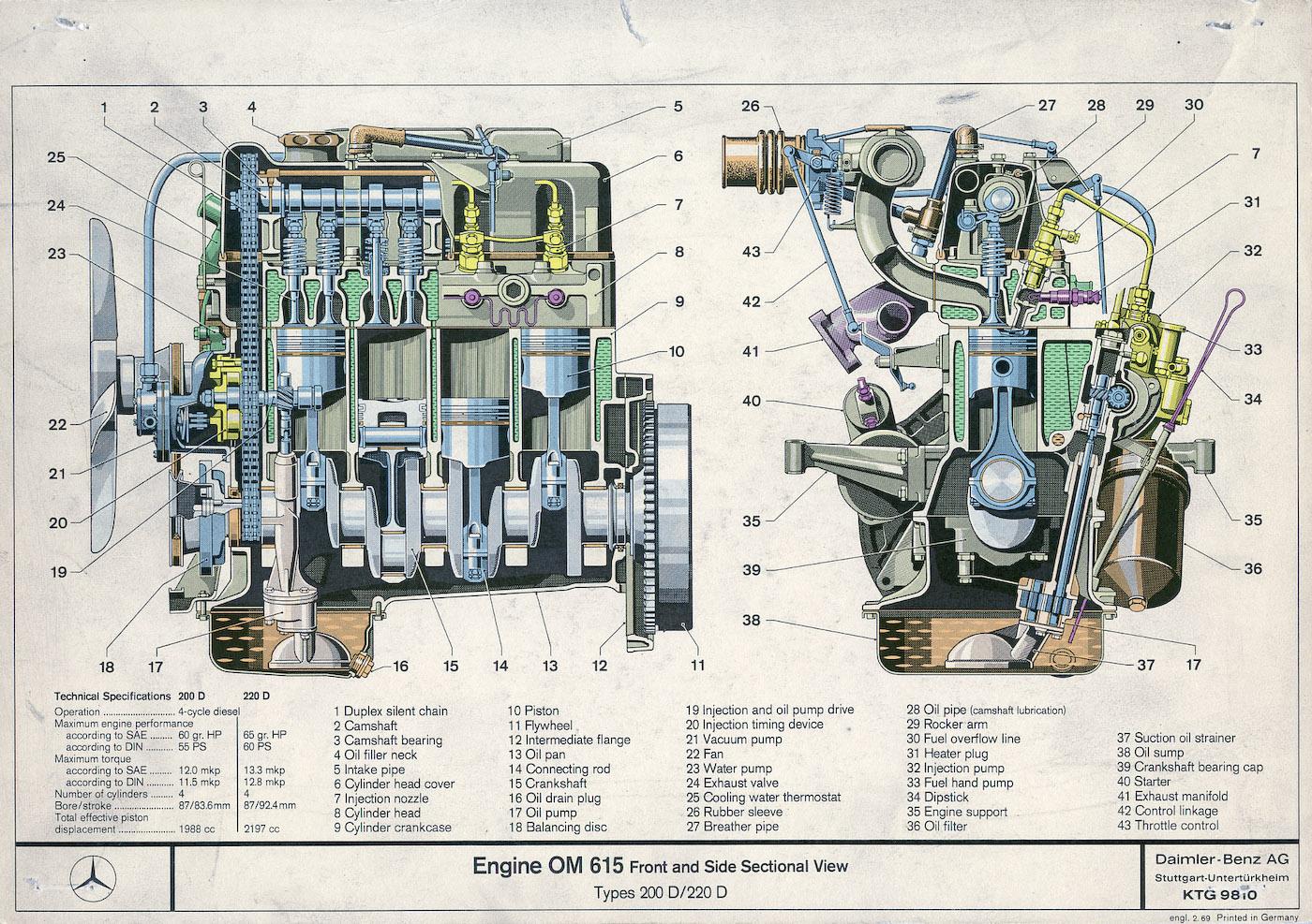 1975 240d oil filter circulation problem