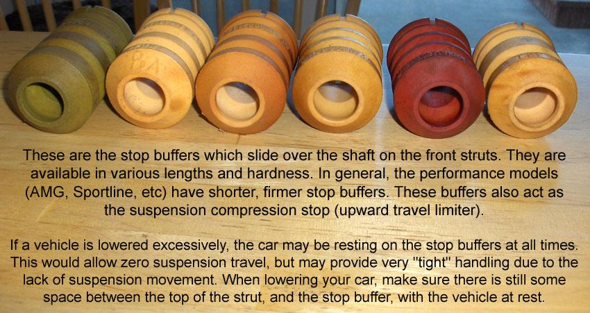 [Image: stop_buffers1.jpg]